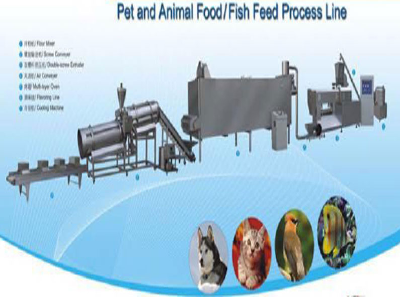 Pet and Animal Food